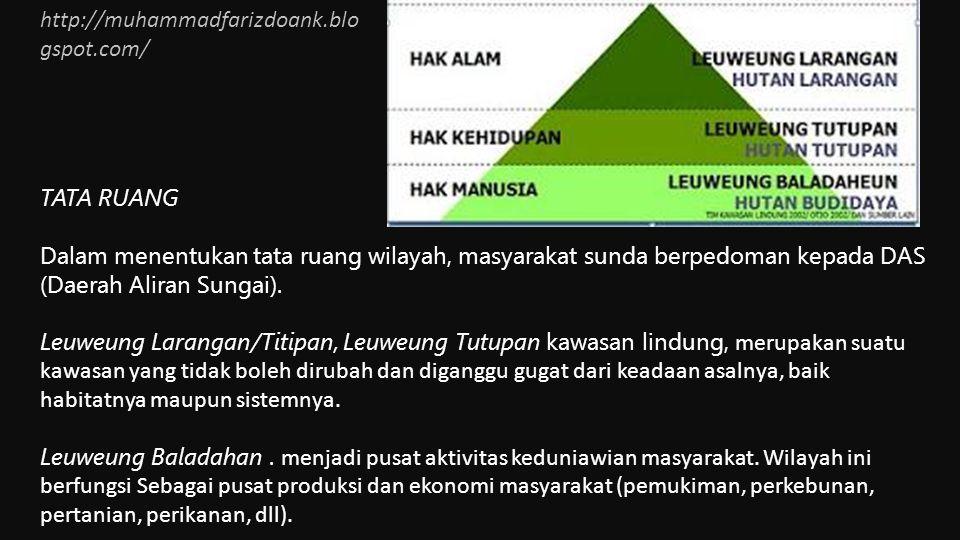 http://muhammadfarizdoank.blogspot.com/ TATA RUANG.