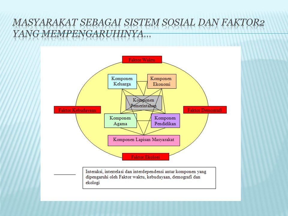 Masyarakat sebagai sistem sosial dan faktor2 yang mempengaruhinya…