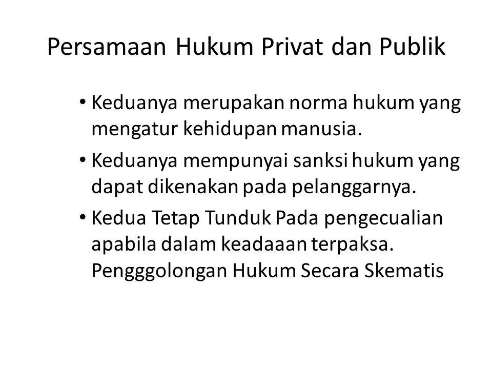 Persamaan Hukum Privat dan Publik