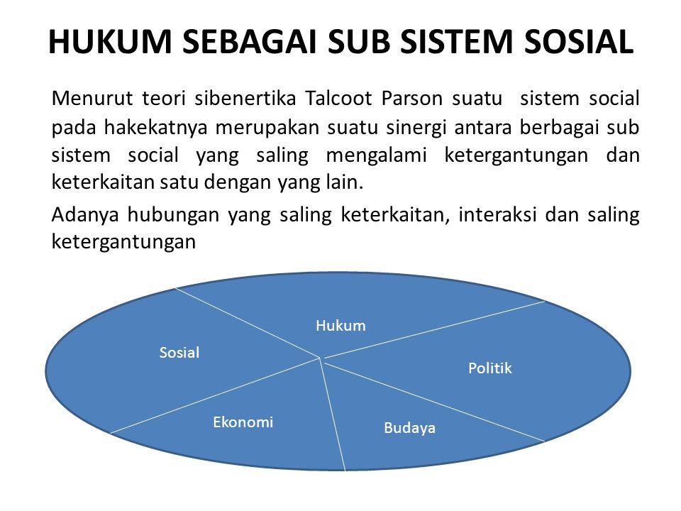HUKUM SEBAGAI SUB SISTEM SOSIAL