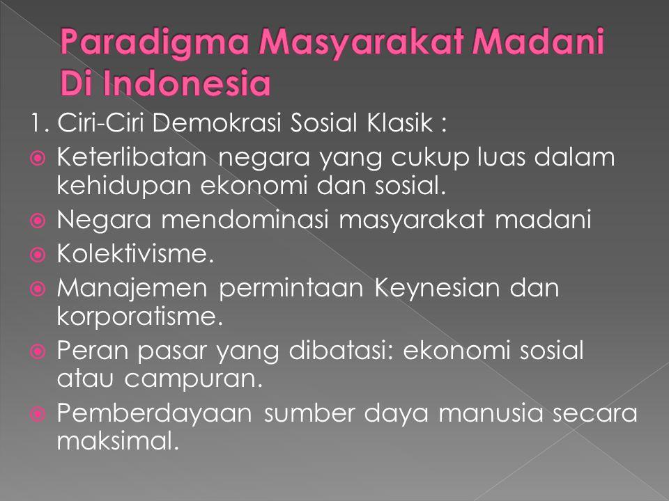 Paradigma Masyarakat Madani Di Indonesia