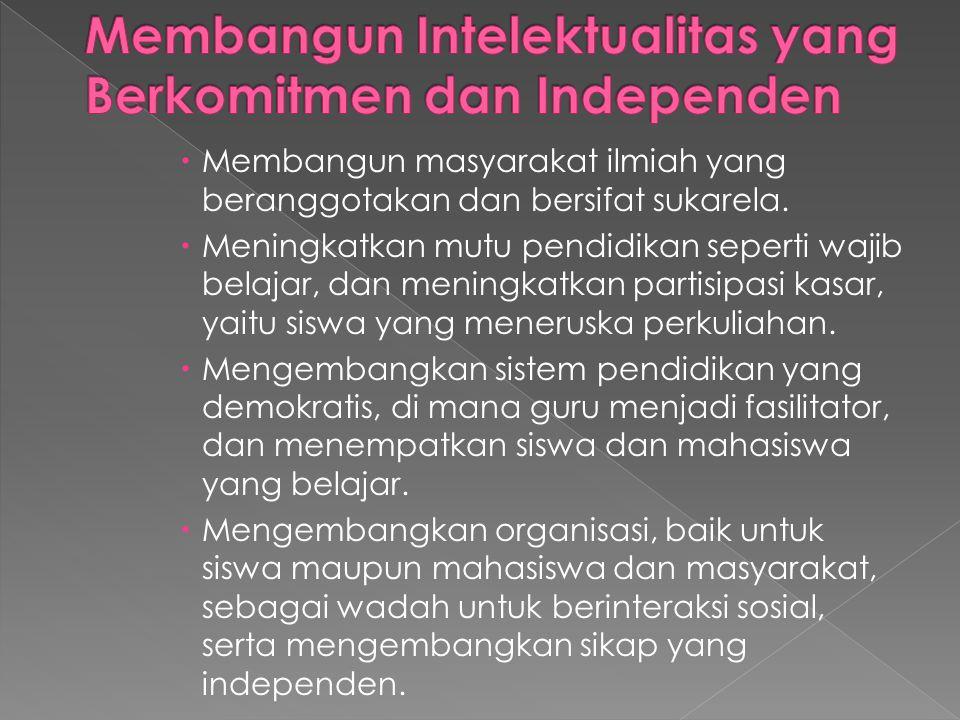 Membangun Intelektualitas yang Berkomitmen dan Independen
