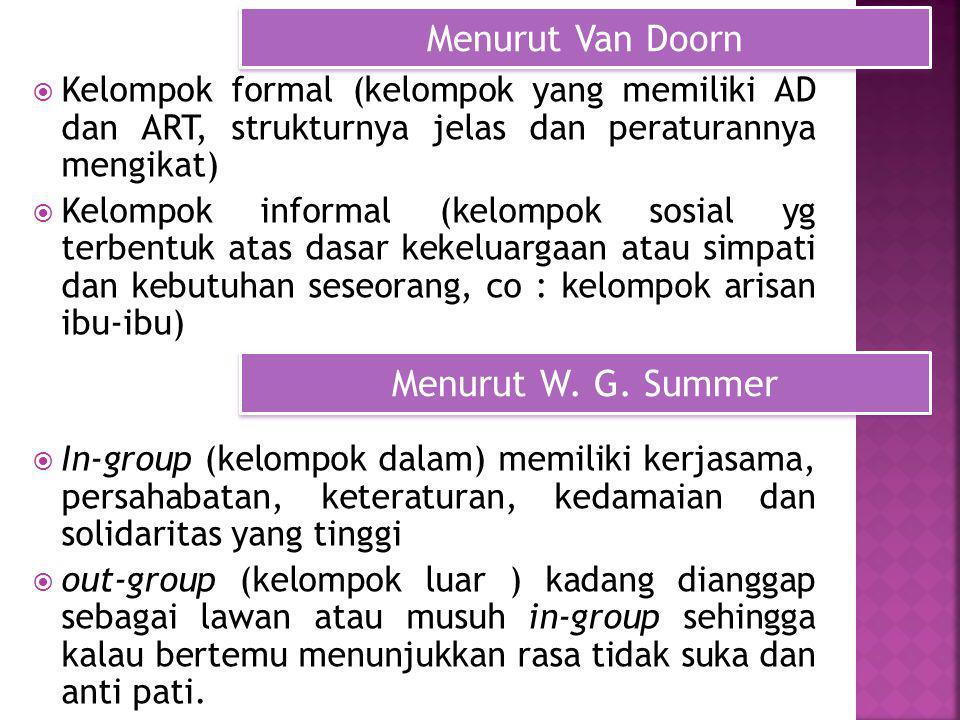 Menurut Van Doorn Menurut W. G. Summer