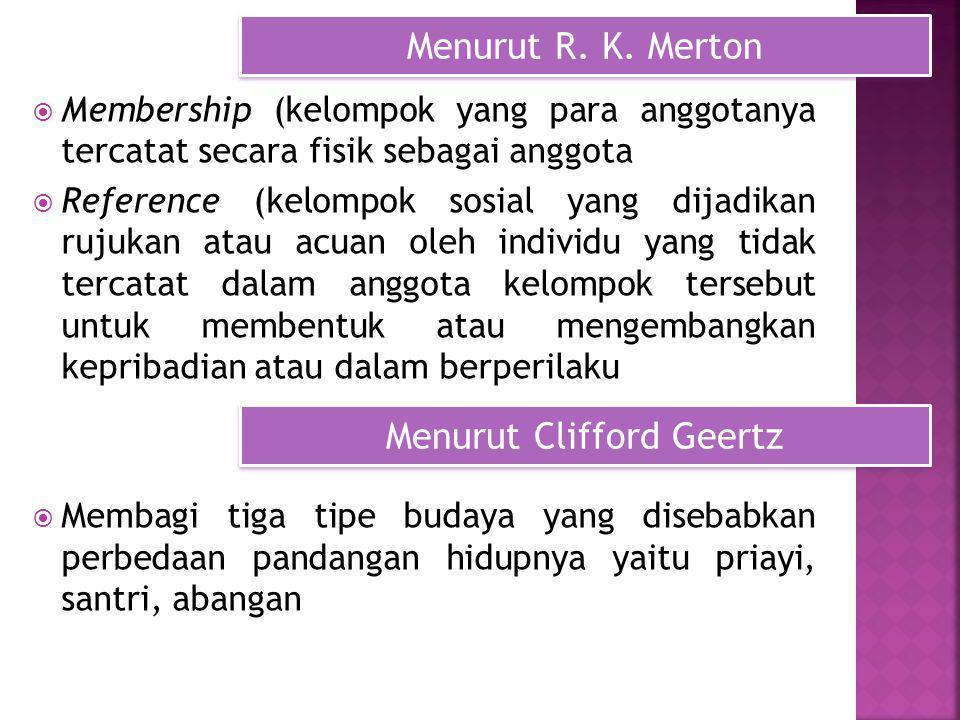 Menurut Clifford Geertz