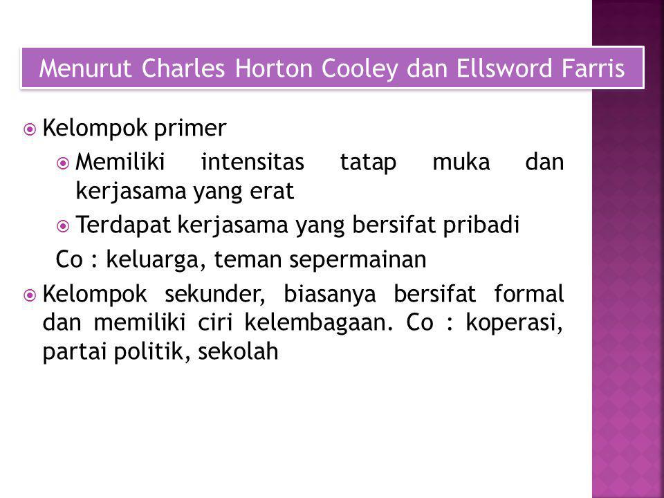 Menurut Charles Horton Cooley dan Ellsword Farris