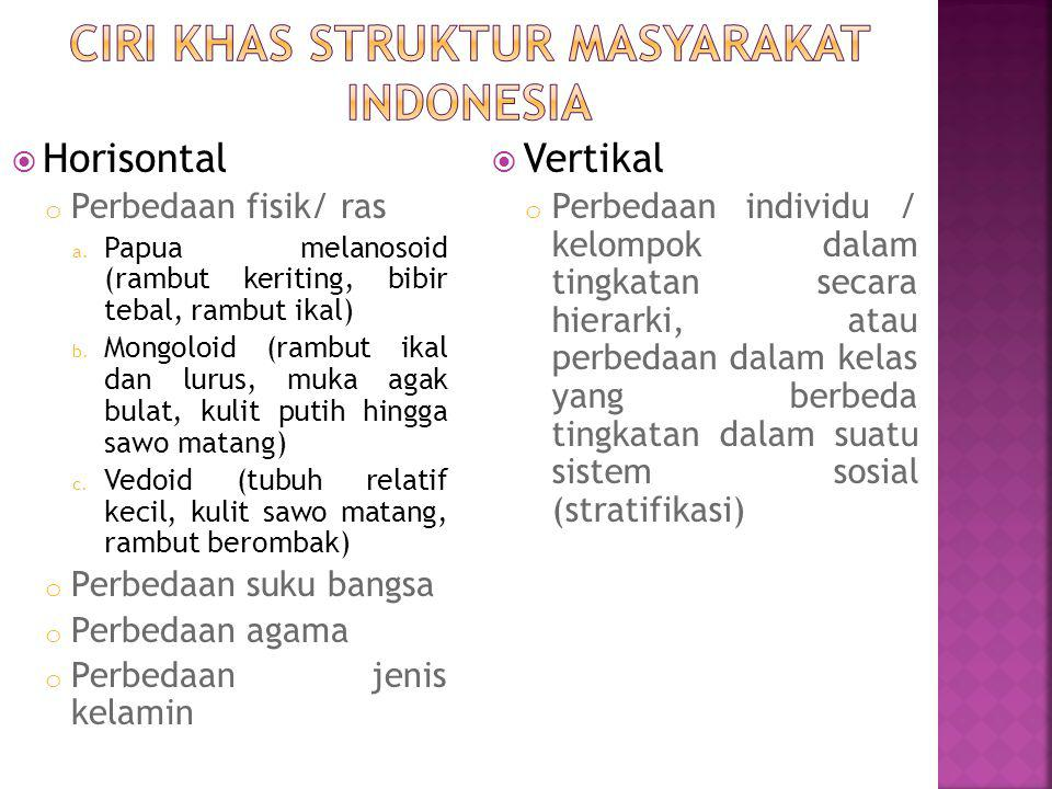Ciri khas Struktur masyarakat indonesia