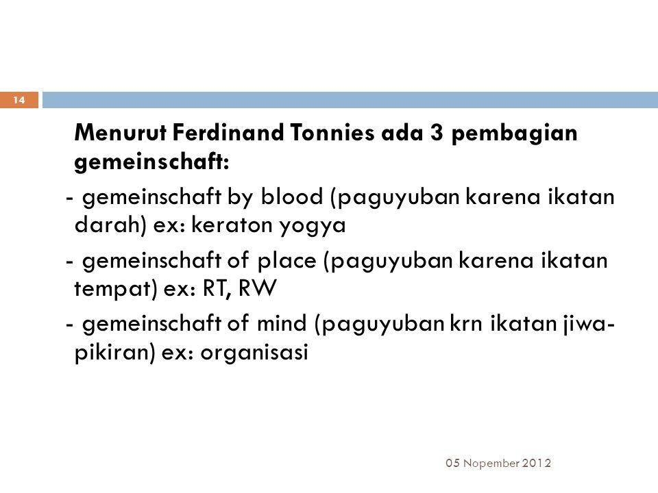 Menurut Ferdinand Tonnies ada 3 pembagian gemeinschaft: