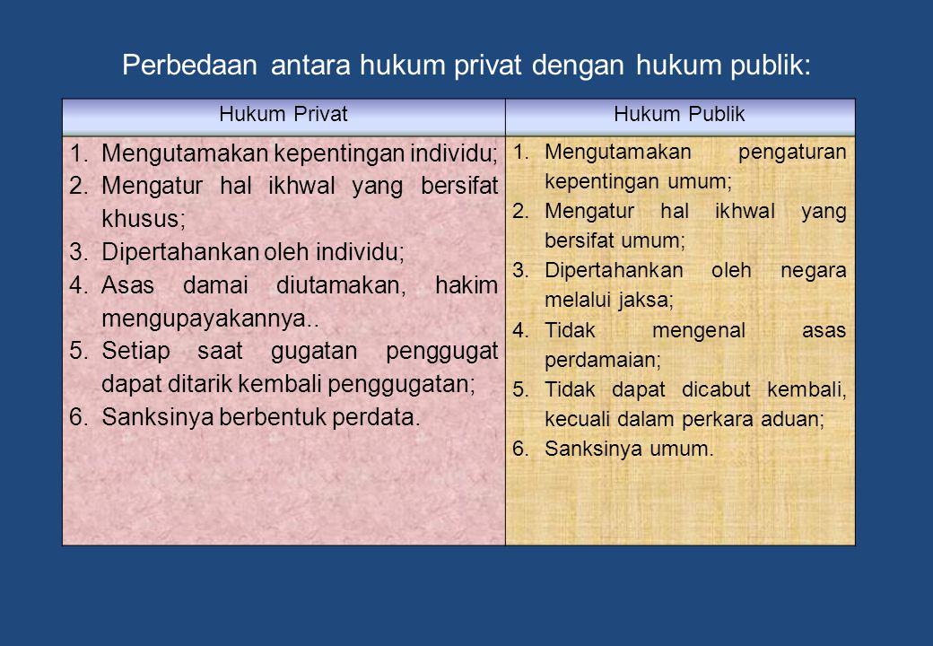 Perbedaan antara hukum privat dengan hukum publik: