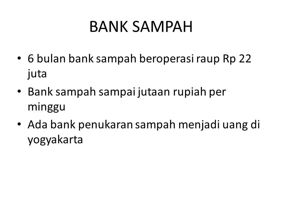 BANK SAMPAH 6 bulan bank sampah beroperasi raup Rp 22 juta