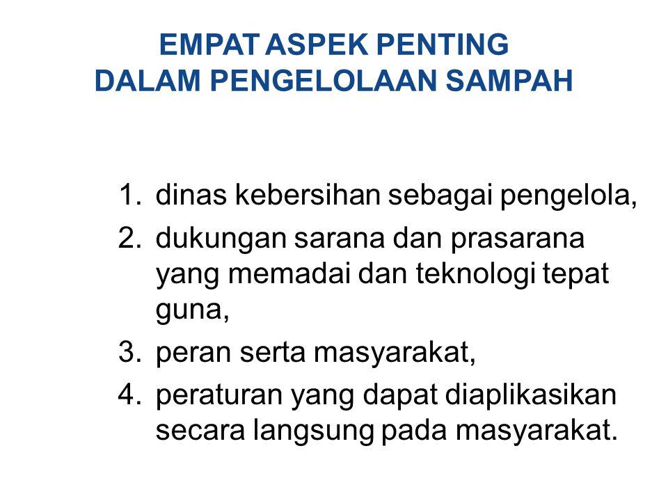 EMPAT ASPEK PENTING DALAM PENGELOLAAN SAMPAH