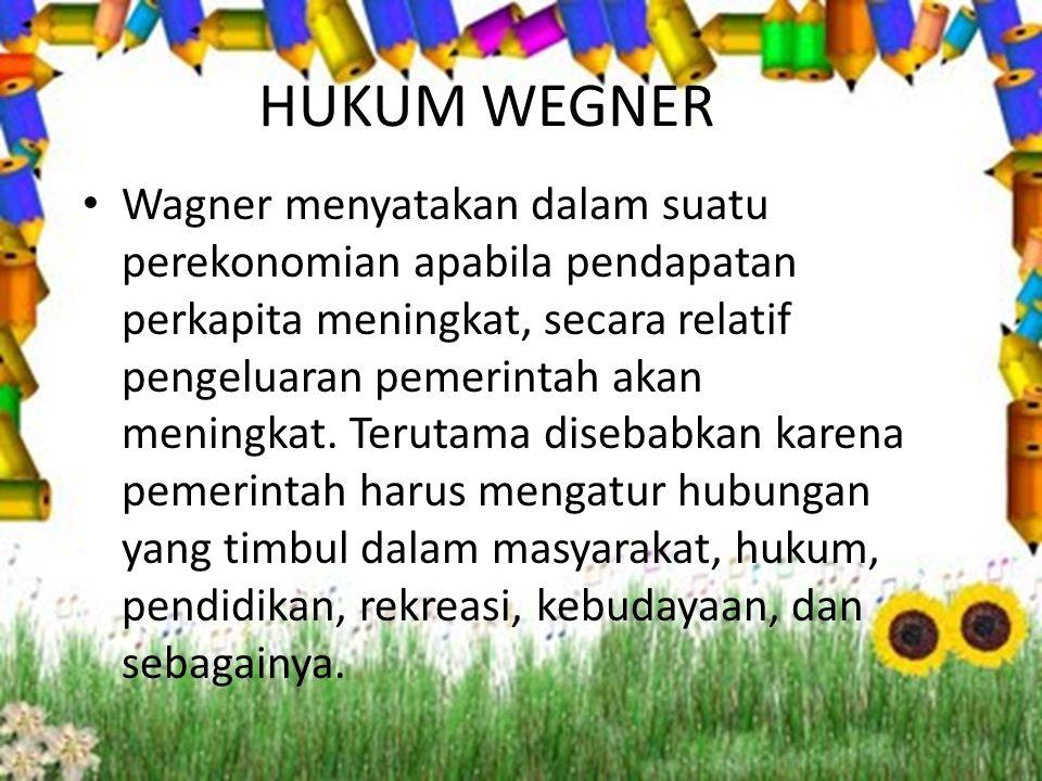 HUKUM WEGNER