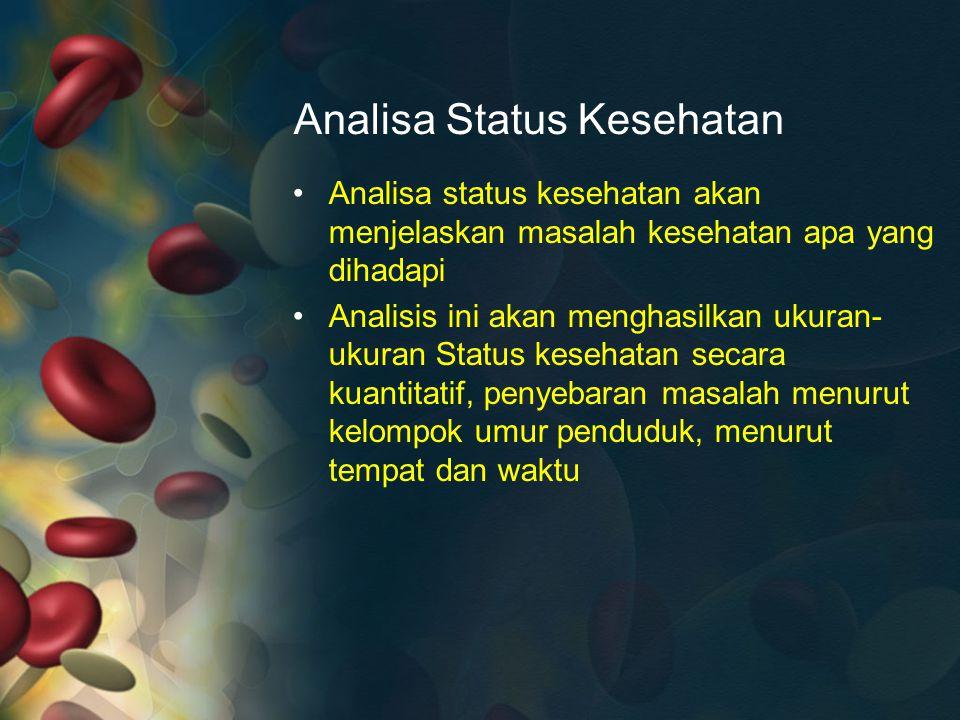 Analisa Status Kesehatan