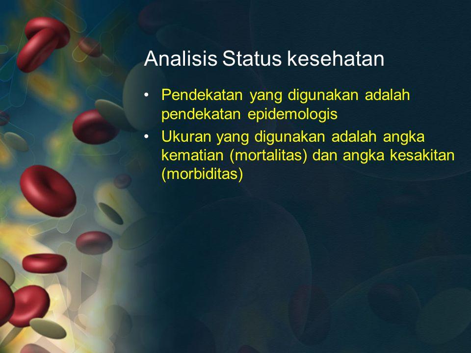 Analisis Status kesehatan