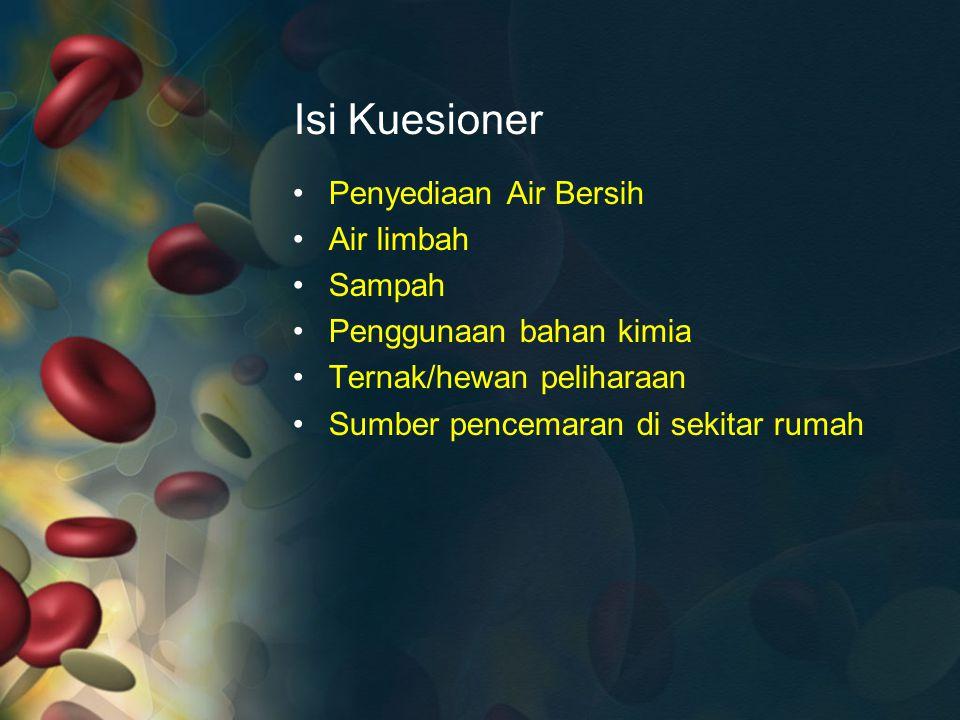 Isi Kuesioner Penyediaan Air Bersih Air limbah Sampah