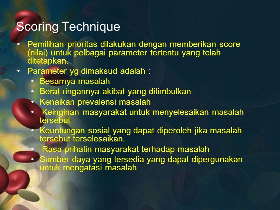 Scoring Technique Pemilihan prioritas dilakukan dengan memberikan score (nilai) untuk pelbagai parameter tertentu yang telah ditetapkan.
