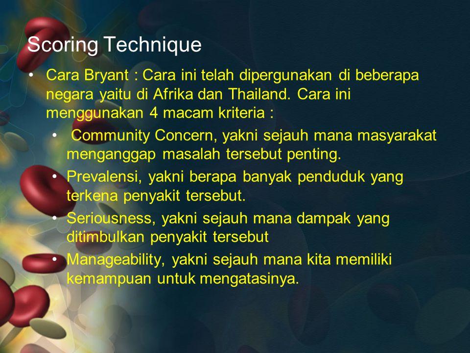 Scoring Technique Cara Bryant : Cara ini telah dipergunakan di beberapa negara yaitu di Afrika dan Thailand. Cara ini menggunakan 4 macam kriteria :