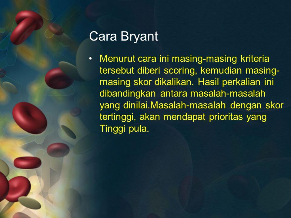 Cara Bryant