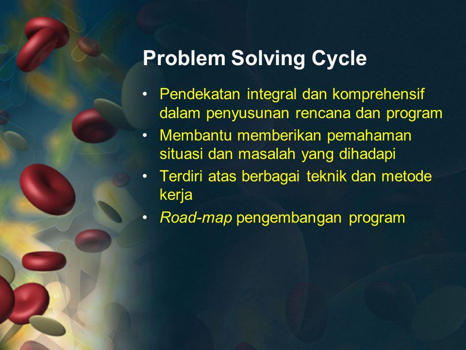 Problem Solving Cycle Pendekatan integral dan komprehensif dalam penyusunan rencana dan program.