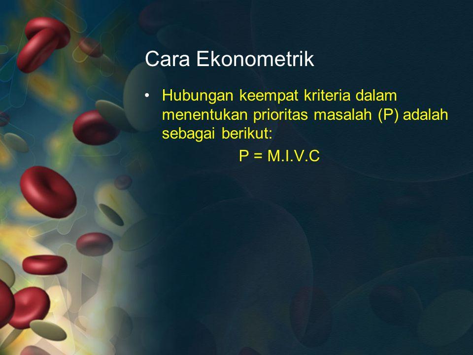 Cara Ekonometrik Hubungan keempat kriteria dalam menentukan prioritas masalah (P) adalah sebagai berikut: