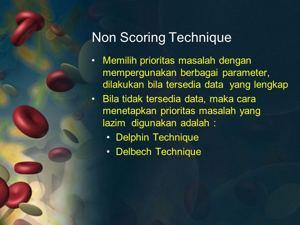 Non Scoring Technique Memilih prioritas masalah dengan mempergunakan berbagai parameter, dilakukan bila tersedia data yang lengkap.