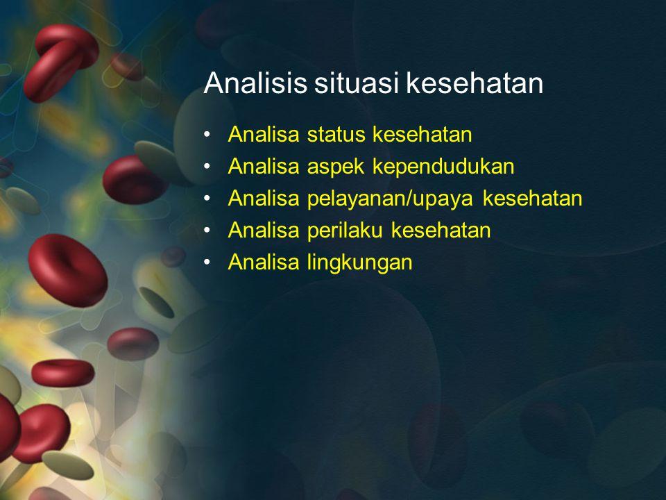 Analisis situasi kesehatan
