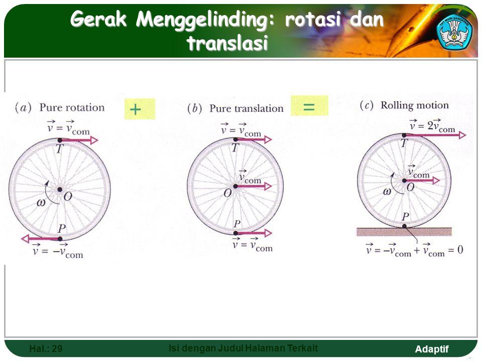 Gerak Menggelinding: rotasi dan translasi