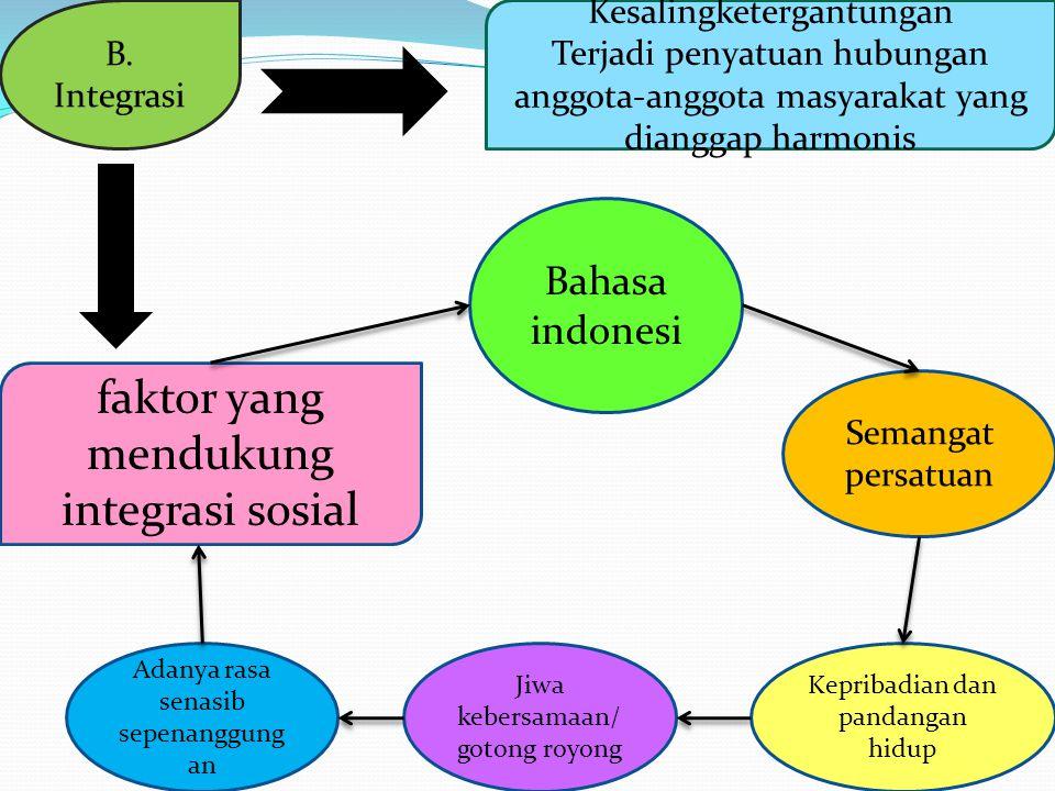 faktor yang mendukung integrasi sosial