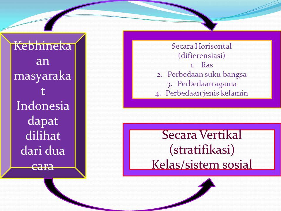 Kebhinekaan masyarakat Indonesia dapat dilihat dari dua cara