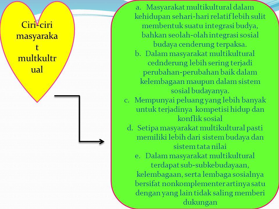 Ciri-ciri masyarakat multkultrual