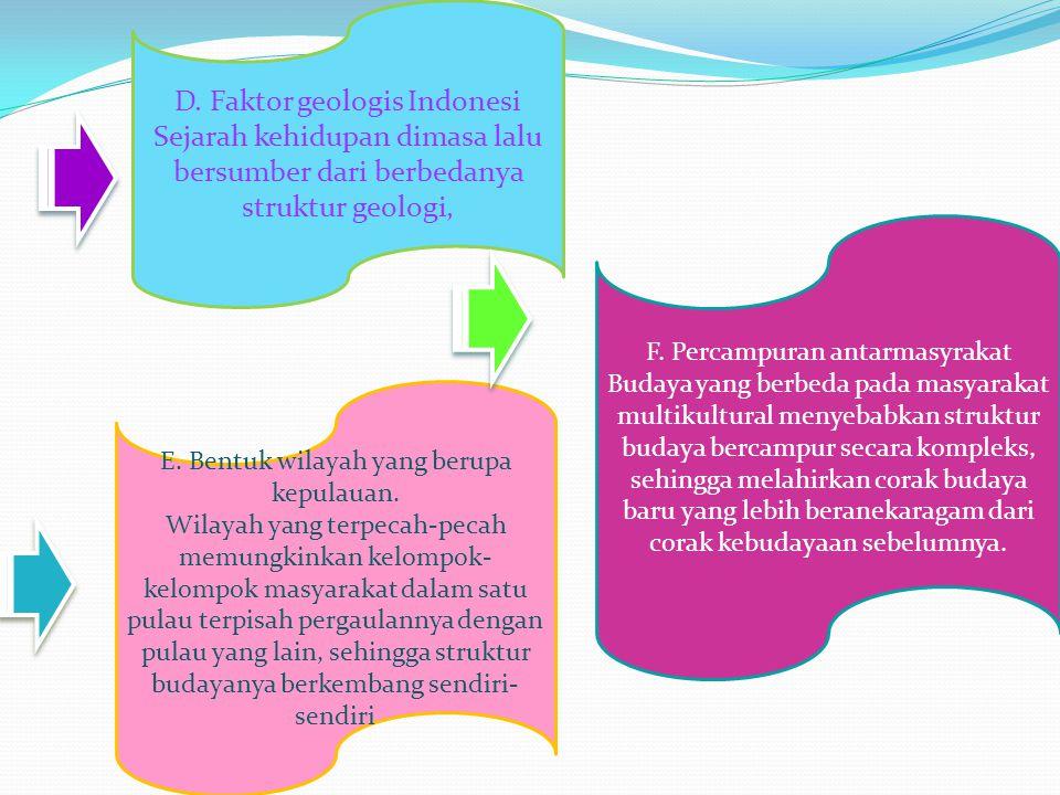 D. Faktor geologis Indonesi