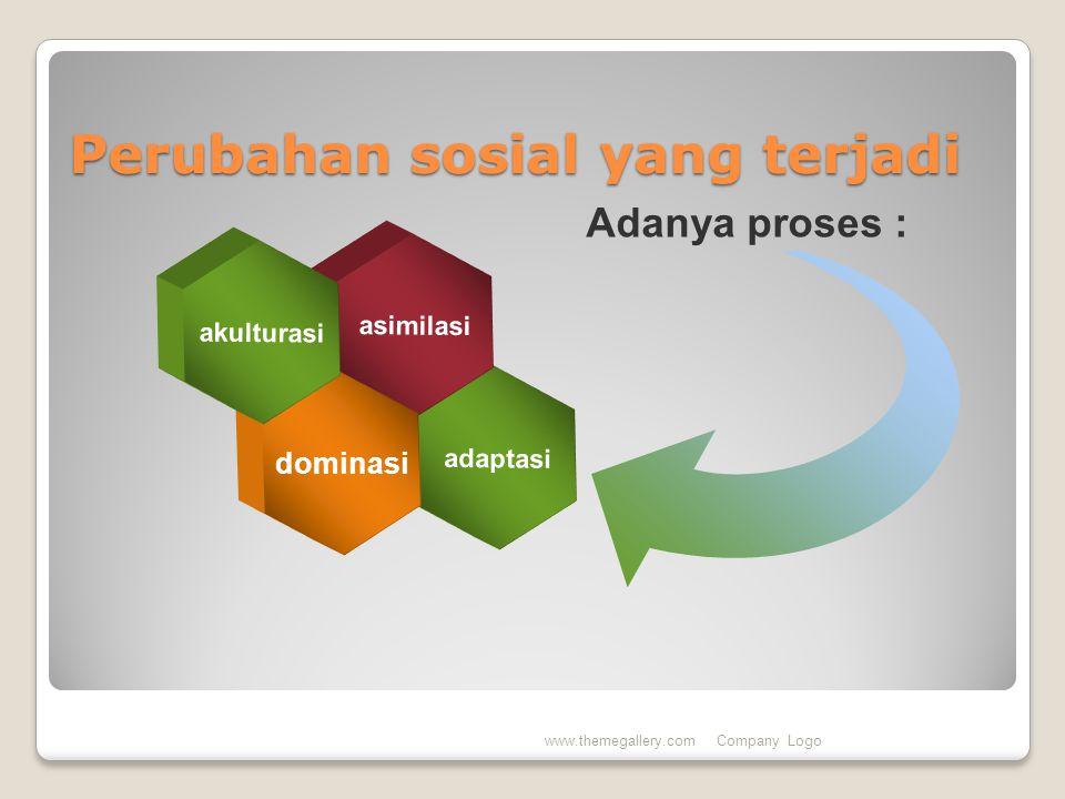 Perubahan sosial yang terjadi