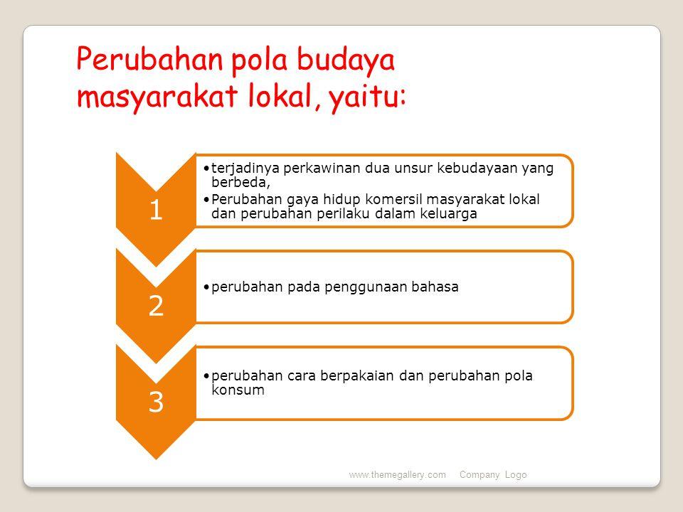 Perubahan pola budaya masyarakat lokal, yaitu: