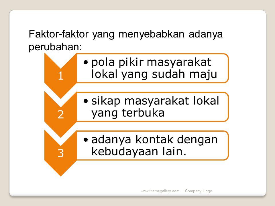 Faktor-faktor yang menyebabkan adanya perubahan: