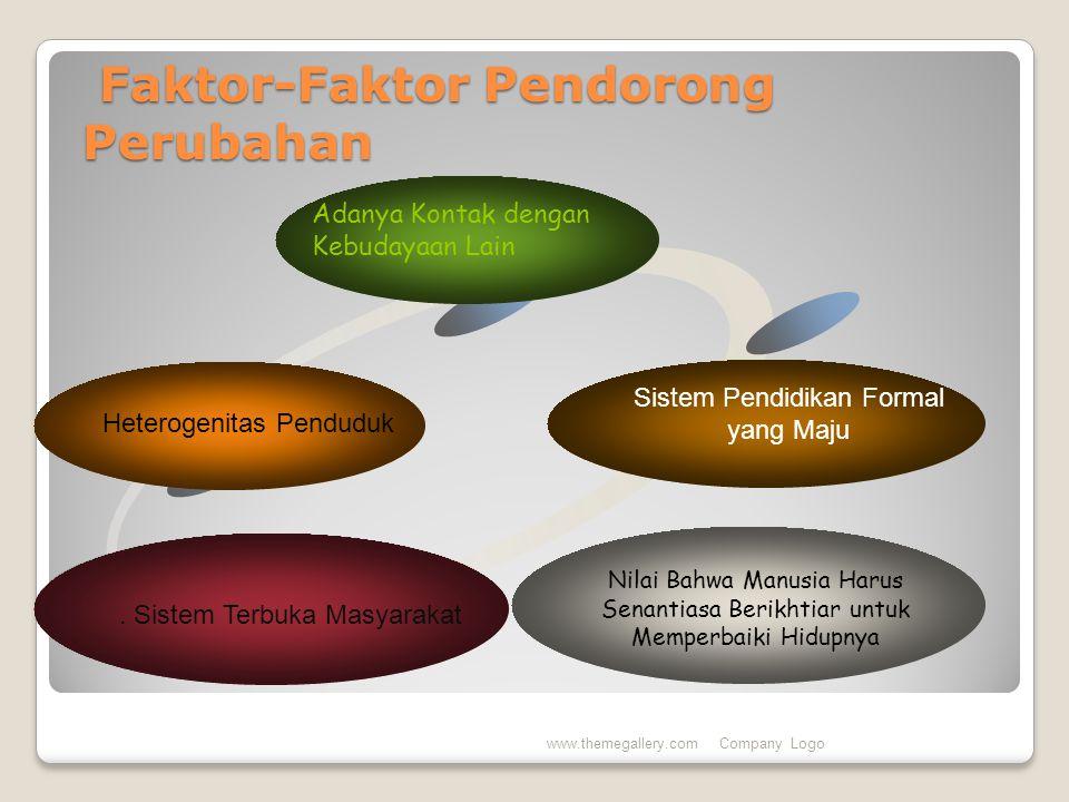 Faktor-Faktor Pendorong Perubahan