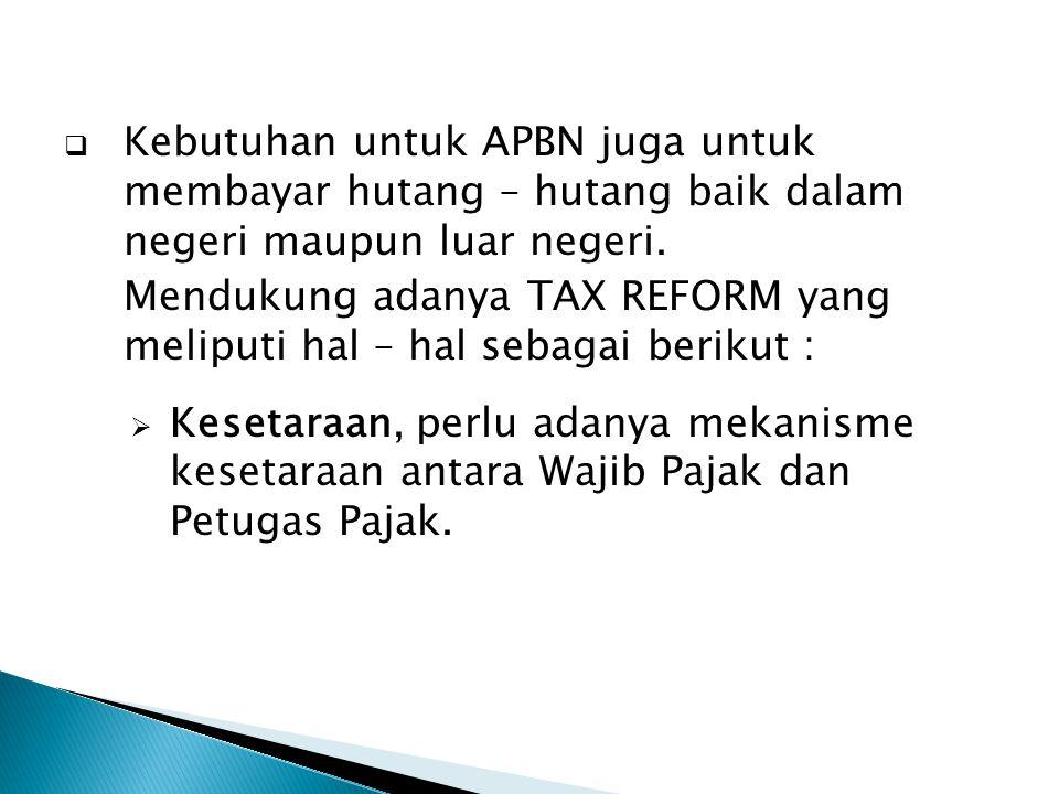 Kebutuhan untuk APBN juga untuk membayar hutang – hutang baik dalam negeri maupun luar negeri.