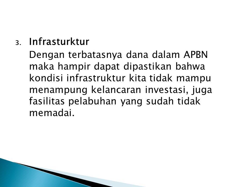 Infrasturktur