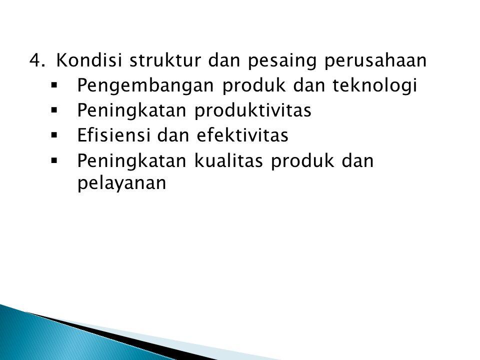 Kondisi struktur dan pesaing perusahaan