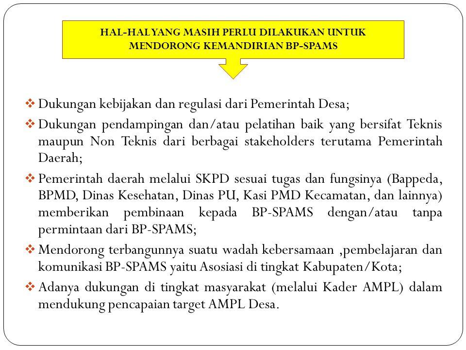 Dukungan kebijakan dan regulasi dari Pemerintah Desa;