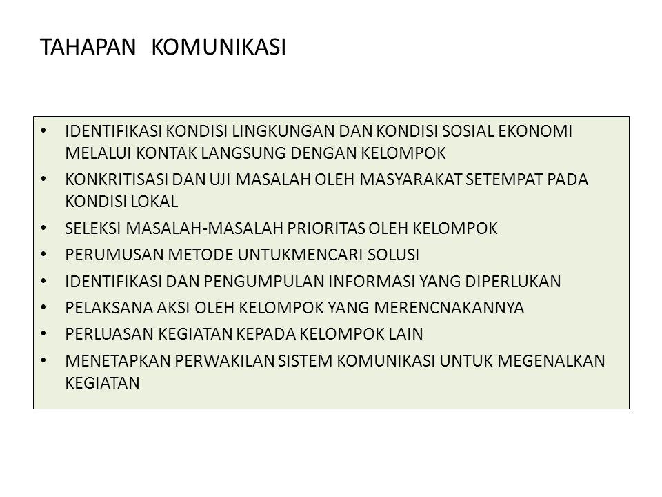 TAHAPAN KOMUNIKASI IDENTIFIKASI KONDISI LINGKUNGAN DAN KONDISI SOSIAL EKONOMI MELALUI KONTAK LANGSUNG DENGAN KELOMPOK.