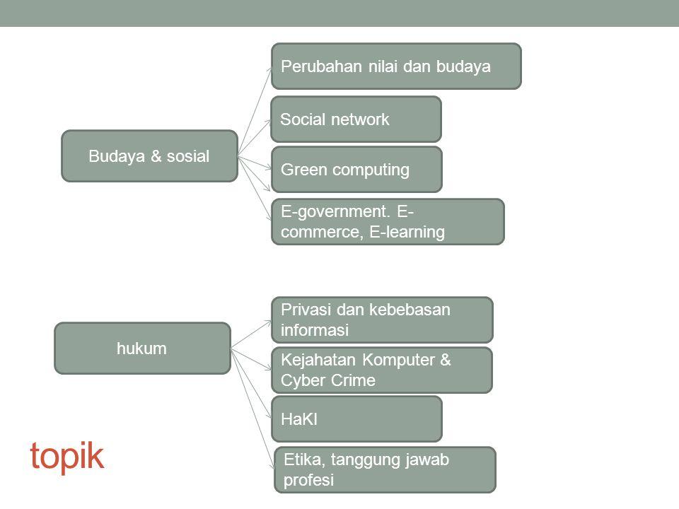 topik Perubahan nilai dan budaya Social network Budaya & sosial