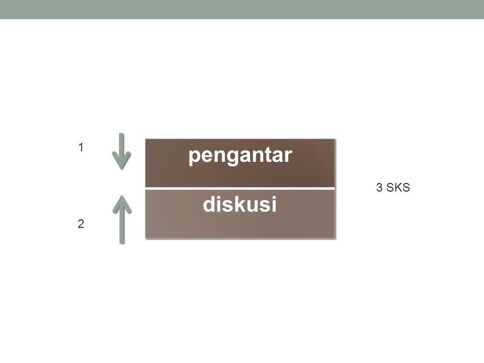 1 pengantar diskusi 3 SKS 2