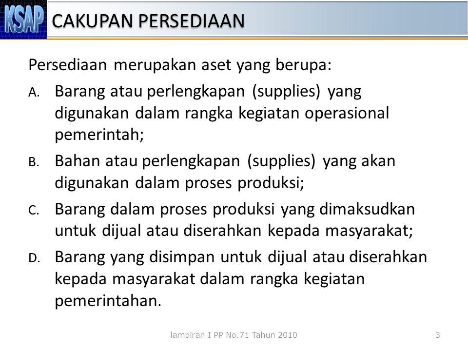 KSAP CAKUPAN PERSEDIAAN Persediaan merupakan aset yang berupa: