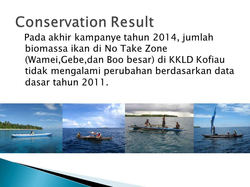 Conservation Result