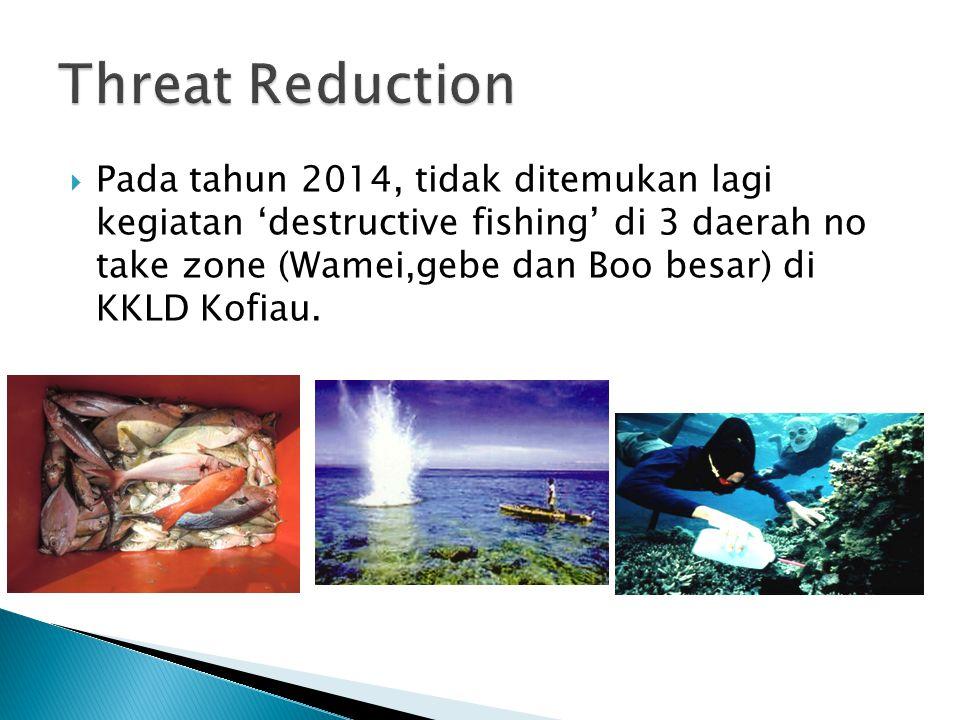 Threat Reduction