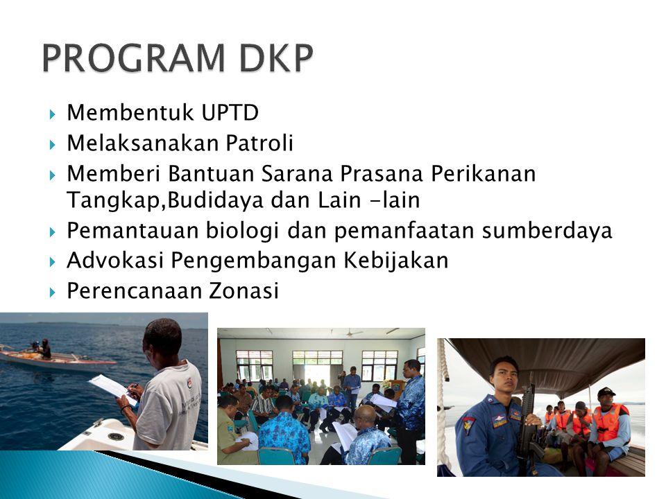 PROGRAM DKP Membentuk UPTD Melaksanakan Patroli