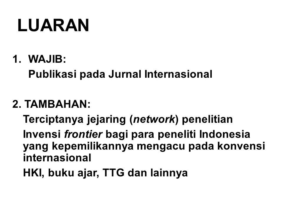 LUARAN WAJIB: Publikasi pada Jurnal Internasional 2. TAMBAHAN: