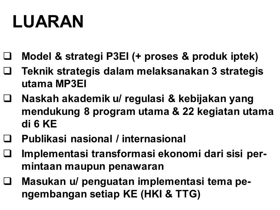 LUARAN Model & strategi P3EI (+ proses & produk iptek)