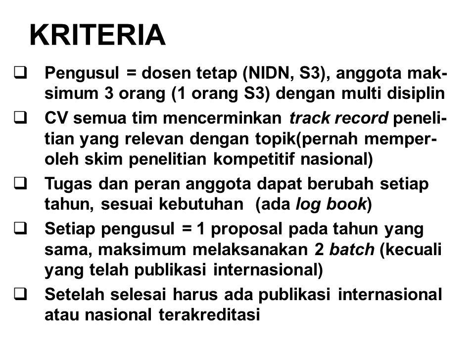 KRITERIA Pengusul = dosen tetap (NIDN, S3), anggota mak- simum 3 orang (1 orang S3) dengan multi disiplin.