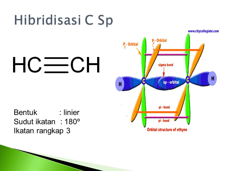 Hibridisasi C Sp Bentuk : linier Sudut ikatan : 180º Ikatan rangkap 3