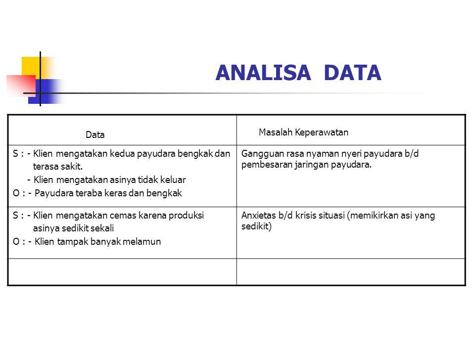 Data Masalah Keperawatan ANALISA DATA